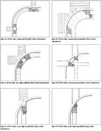 developing curb ramp designs based on curb radius