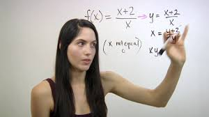 intro to inverse functions lessons tes teach