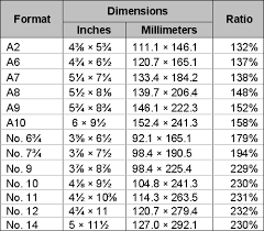 Envelopes Size Envelope Size Chart Dimensions Info