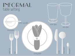 water glasses on table setting your complete guide to table setting etiquette eat love share