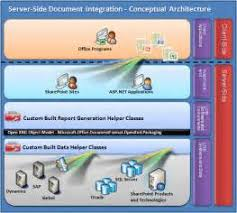 software application architecture document template resume pdf