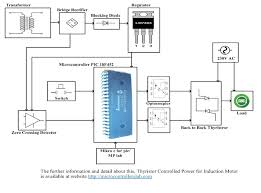 thyristor controlled power for single phase induction motor using