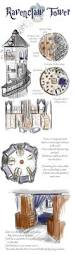 The Golden Girls Floor Plan by Hogwarts Explore Hogwarts On Deviantart