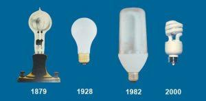 when was light bulb invented the light bulb and its impacts the oak ridge voice
