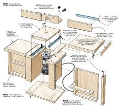 Fine Woodworking Trim Router Review by Make Your Own Toy Bin Organizer Wooden Furniture Plans