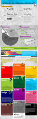 Best Design Colors Infographic What Your Web Design Says About You Color Chart To