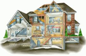 energy efficient house plans designs energy efficient home design