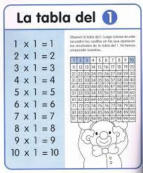 ccf30042011 00002 jpg multiplication facts pinterest