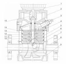 qdl qdlf4 vertical multistage centrifugal pump shanghai taifeng