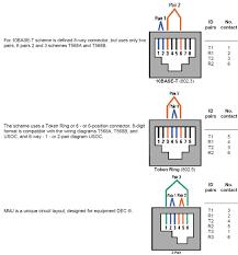 guide modular connectors company cms