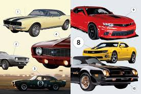 camaro pictures by year the 10 greatest chevrolet camaros of all