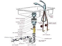 Kitchen Sink Drain Diameter Kitchen Sink Drain Size Setbi Club