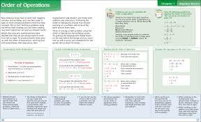 algebra boot camp learn algebra step by step