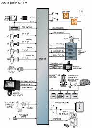 bmw e39 lcm wiring diagram bmw wiring diagrams instruction