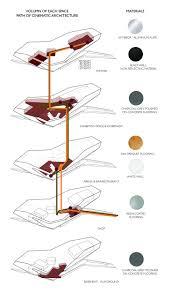 Architectural Diagrams 256 Best Architecture Diagrams Images On Pinterest Architecture