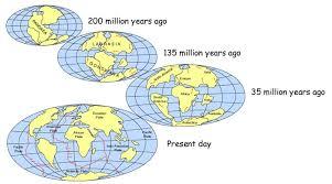 continental drift environment u0026 climate change