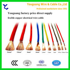 symbols wire types wire types for vape u201a wire types and sizes