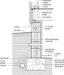Concrete Block Floor Plans Insulated Crawl Space Concrete Block With 1 1 2 In Interior