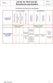 fiche technique cuisine collective fiche de procedure réception des marchandises pdf