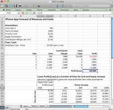 Sensitivity Analysis Excel Template Spreadsheets To Estimate Costs