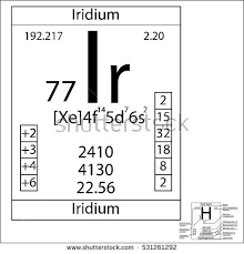 Basic Periodic Table Periodic Table Element Bromine Basic Properties Stock Vector