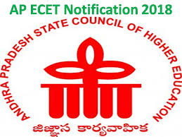 resume format for freshers engineers ecet ap ecet notification 2018 online application form process pdf download