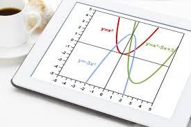 of the best algebra worksheets for ks3