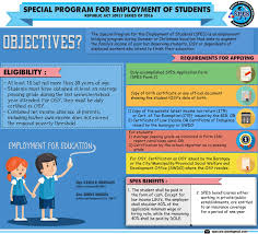 bureau d ole special program for employment of students spes