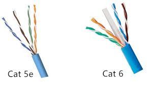 cat5 ethernet cable vs cat6 efcaviation com