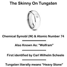 Periodic Table Tungsten Tungsten Vs Tungsten Carbide
