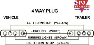 trailer connector wiring diagram 4 way