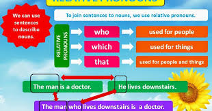 relative pronouns www elt els com