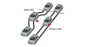 what does it mean when the abs light is on what does abs mean on car knowing the answer might save your life