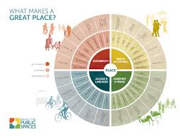 Crime Map Phoenix by 618 Best Architectural Diagrams U0026 Presentation Images On Pinterest