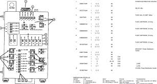 chevy cruze fuse diagram chevrolet schematics and wiring diagrams