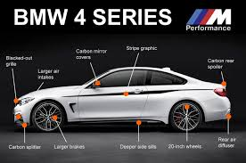 what is bmw 4 series 4 series with m performance parts bimmerfest bmw forums