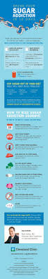 your sugar addiction in 10 days infographic sugaring