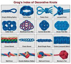 learn how to tie the celtic button knot a great looking stopper