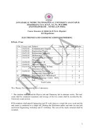 b tech ece r13 syllabus