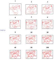 making formulas u2026 u2014from pi pink panther sir