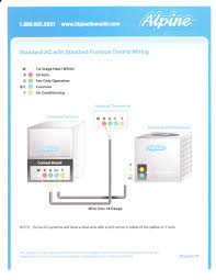 furnace thermostat wiring diagram complete wiring diagram