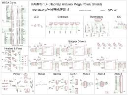 Arduino Map Ramps Reprap Arduino Mega Pololu Shield 1 4 Maker Manufacturer