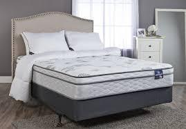 Full Bed Mattress Set Twin Mattress P P Amazing Twin Mattresses Near Me Sealy Response