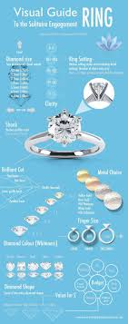 no credit check engagement ring financing wedding rings my gem credit jewelers credit card review