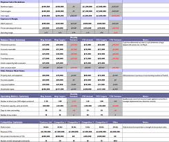 template for summary report budget summary report office templates