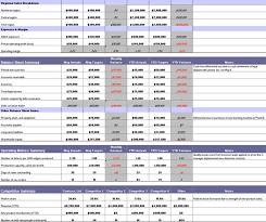 summary report template budget summary report office templates
