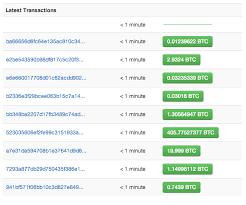 bitcoin info blockchain info the world s most popular bitcoin website and wallet