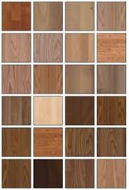 naturaclic wellington oak laminate flooring for the home
