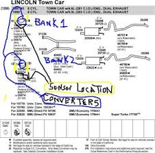 2001 ford f150 oxygen sensor location where is bank 1 and bank 2 located on lincoln navigator fixya