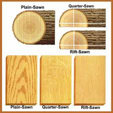 is quarter sawn wood more expensive explain the difference between rift and quarter sawn